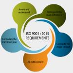 La nouvelle norme ISO9001 est publiée