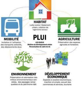 PLUI: un kit d'information pour les collectivités